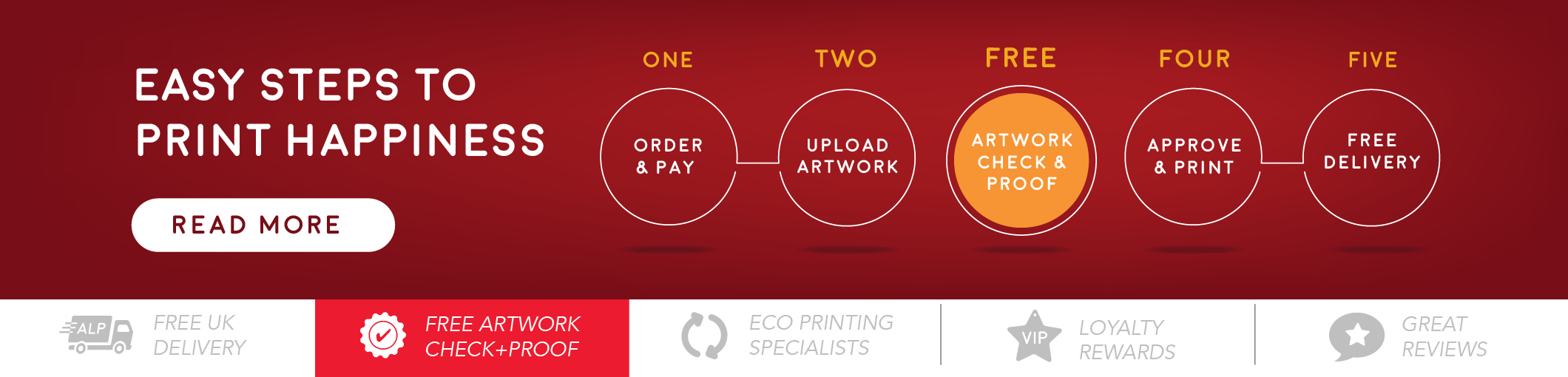 Easy online ordering and printing